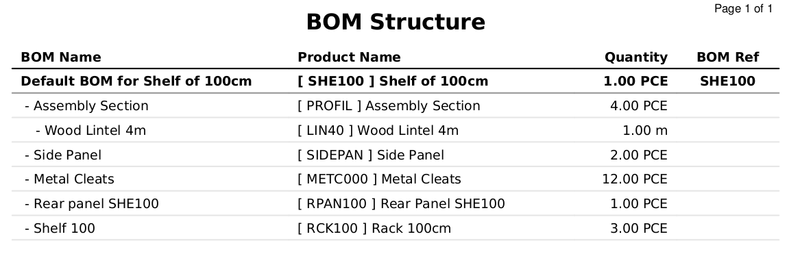 _images/mrp_bom_tree_new.png. Bill Of Materials Structure. Use The Menu  Manufacturing ...